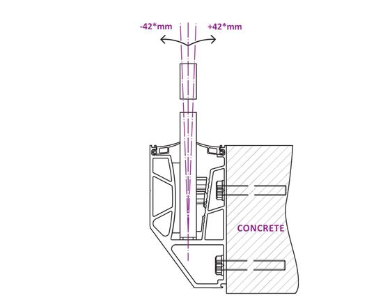 Σφιγκτήρας Κρυστάλλου Πλαϊνής Στήριξης S1780